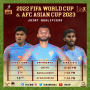 India lose to Qatar in Asian Cup tourney